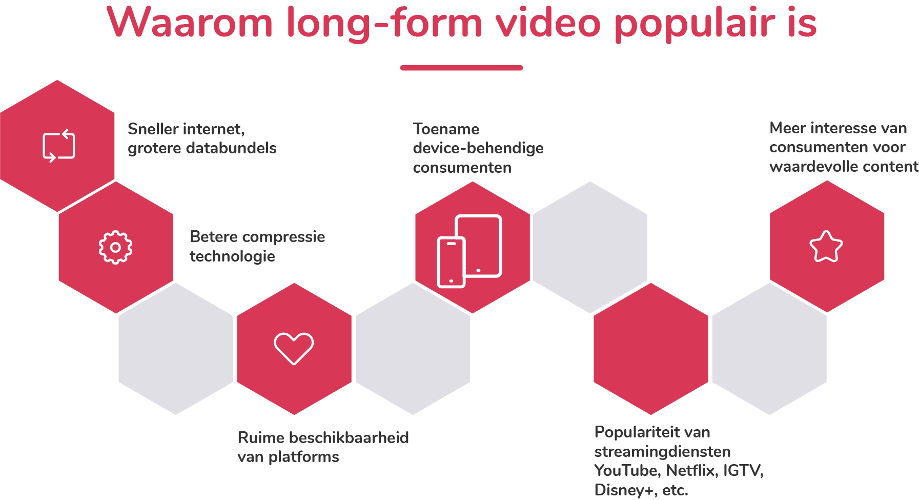 waarom-long-form-video-populair-is